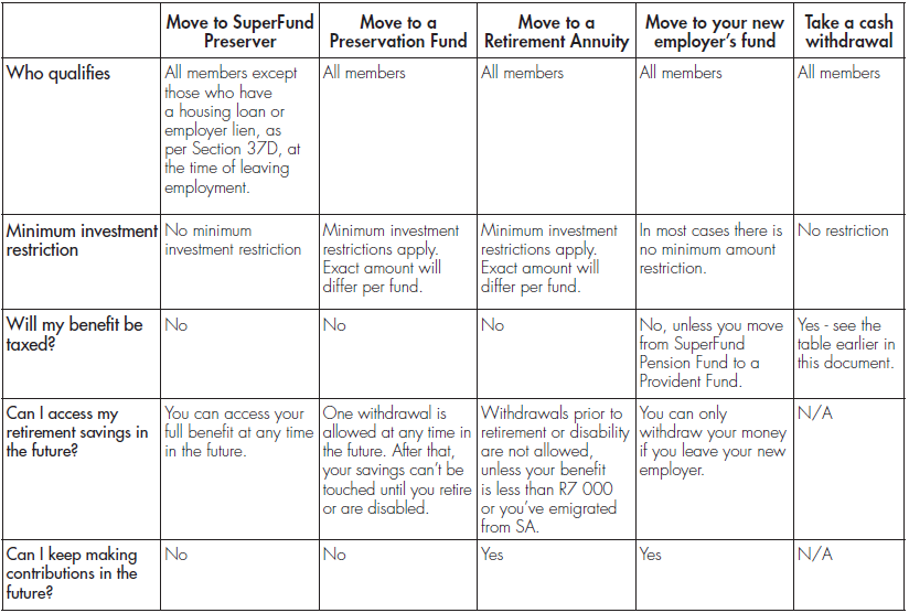 SuperFund Withdrawal Table_1